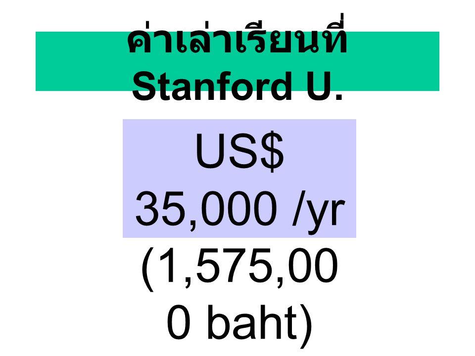 รายงานการเงิน UMKC 1999/2000