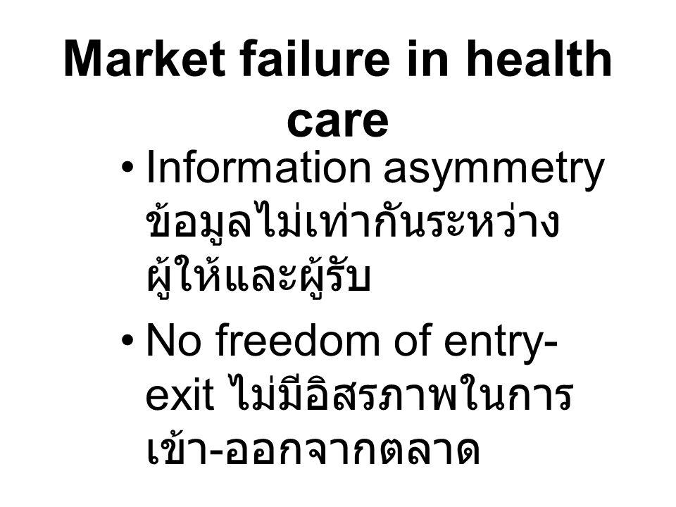 Market failure in health care Information asymmetry ข้อมูลไม่เท่ากันระหว่าง ผู้ให้และผู้รับ No freedom of entry- exit ไม่มีอิสรภาพในการ เข้า - ออกจากตลาด