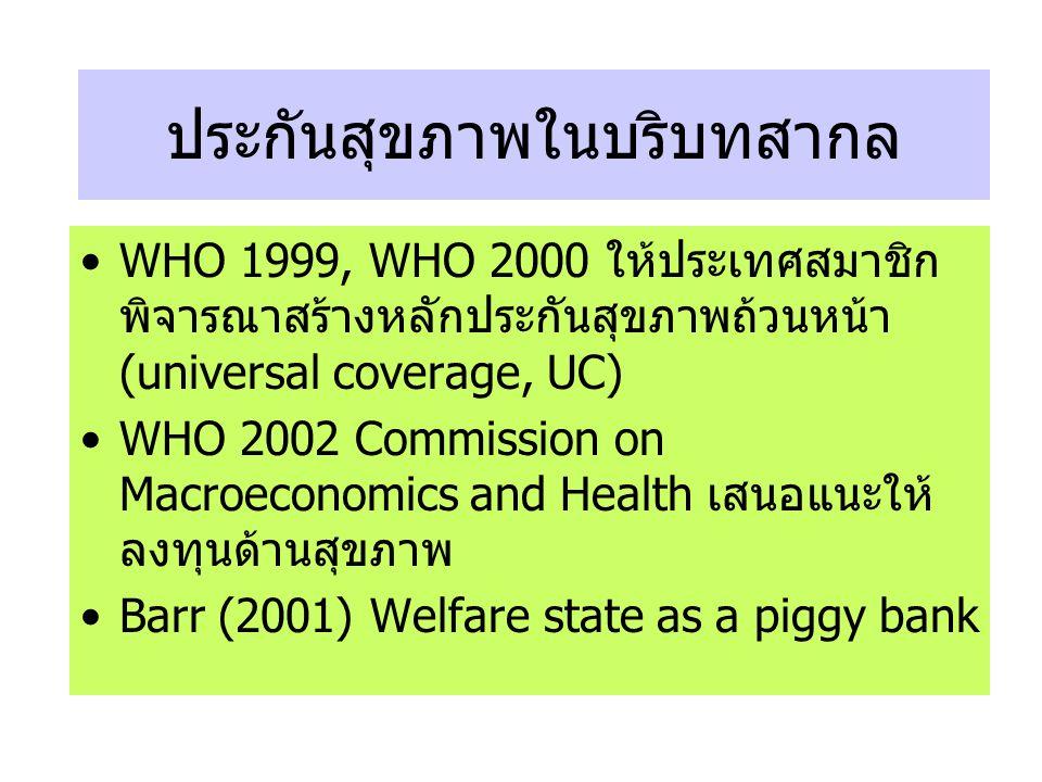 ประกันสุขภาพในบริบทสากล WHO 1999, WHO 2000 ให้ประเทศสมาชิก พิจารณาสร้างหลักประกันสุขภาพถ้วนหน้า (universal coverage, UC) WHO 2002 Commission on Macroeconomics and Health เสนอแนะให้ ลงทุนด้านสุขภาพ Barr (2001) Welfare state as a piggy bank