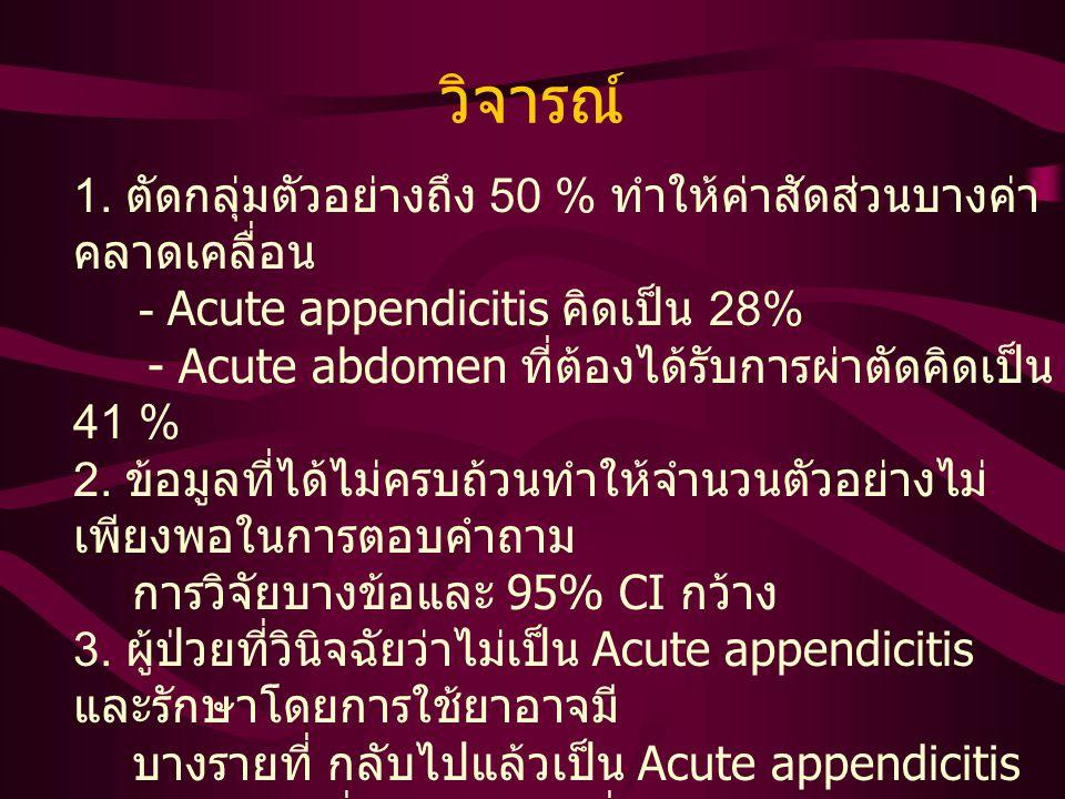 อาการและอาการแสดงที่ช่วยใน การวินิจฉัย Acute appendicitis