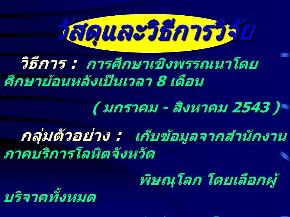 วิธีการ : : การศึกษาเชิงพรรณนาโดย ศึกษาย้อนหลังเป็นเวลา 8 เดือน วิธีการ : : การศึกษาเชิงพรรณนาโดย ศึกษาย้อนหลังเป็นเวลา 8 เดือน ( มกราคม - สิงหาคม 254