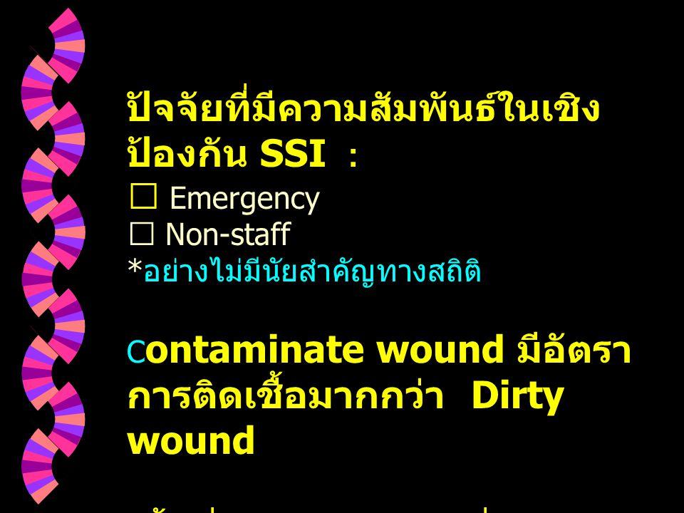 ปัจจัยที่มีความสัมพันธ์ในเชิง ป้องกัน SSI :  Emergency  Non-staff * อย่างไม่มีนัยสำคัญทางสถิติ C ontaminate wound มีอัตรา การติดเชื้อมากกว่า Dirty wound เชื้อที่เป็นสาเหตุมากที่สุด คือ P s.aeruginosa