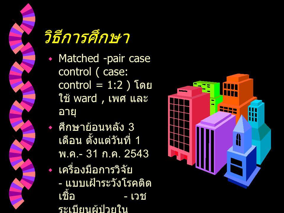 วิธีการศึกษา  Matched -pair case control ( case: control = 1:2 ) โดย ใช้ ward, เพศ และ อายุ  ศึกษาย้อนหลัง 3 เดือน ตั้งแต่วันที่ 1 พ.
