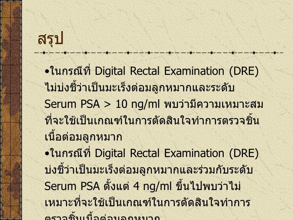 สรุป ในกรณีที่ Digital Rectal Examination (DRE) ไม่บ่งชี้ว่าเป็นมะเร็งต่อมลูกหมากและระดับ Serum PSA > 10 ng/ml พบว่ามีความเหมาะสม ที่จะใช้เป็นเกณฑ์ในการตัดสินใจทำการตรวจชิ้น เนื้อต่อมลูกหมาก ในกรณีที่ Digital Rectal Examination (DRE) บ่งชี้ว่าเป็นมะเร็งต่อมลูกหมากและร่วมกับระดับ Serum PSA ตั้งแต่ 4 ng/ml ขึ้นไปพบว่าไม่ เหมาะที่จะใช้เป็นเกณฑ์ในการตัดสินใจทำการ ตรวจชิ้นเนื้อต่อมลูกหมาก