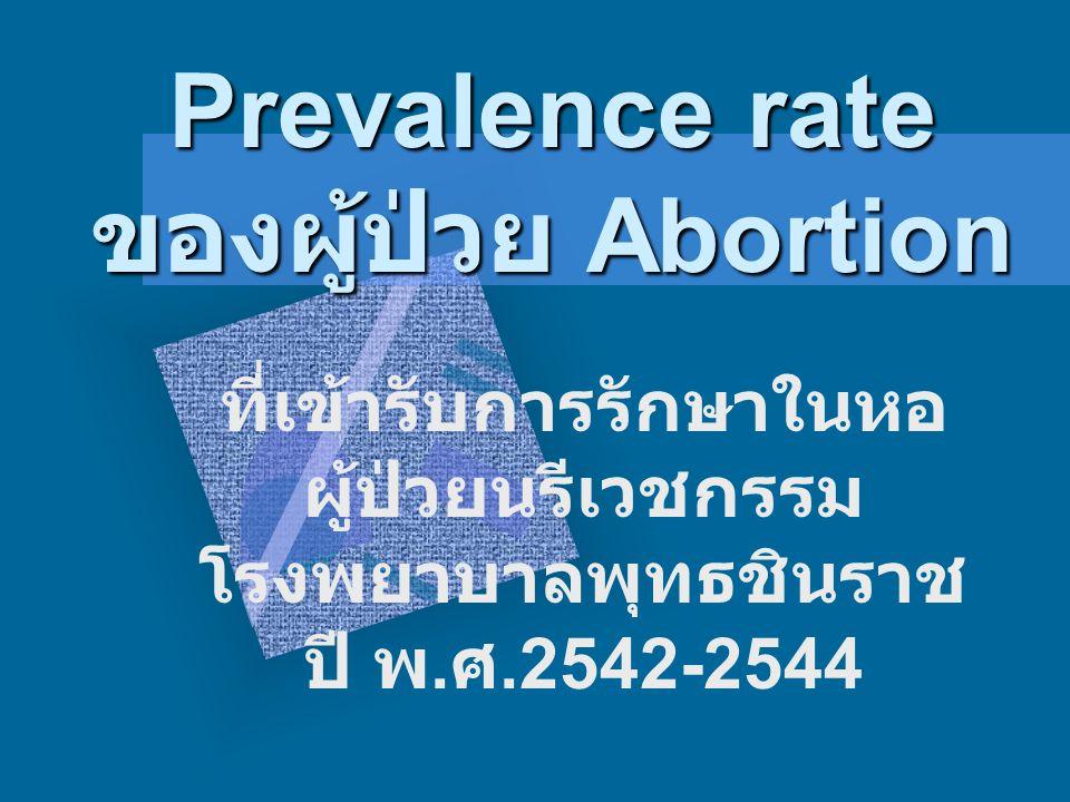 Prevalence rate ของผู้ป่วย Abortion ที่เข้ารับการรักษาในหอ ผู้ป่วยนรีเวชกรรม โรงพยาบาลพุทธชินราช ปี พ. ศ.2542-2544