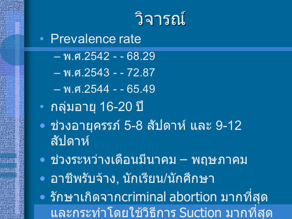 วิจารณ์ Prevalence rate – พ. ศ.2542 - - 68.29 – พ. ศ.2543 - - 72.87 – พ. ศ.2544 - - 65.49 กลุ่มอายุ 16-20 ปี ช่วงอายุครรภ์ 5-8 สัปดาห์ และ 9-12 สัปดาห
