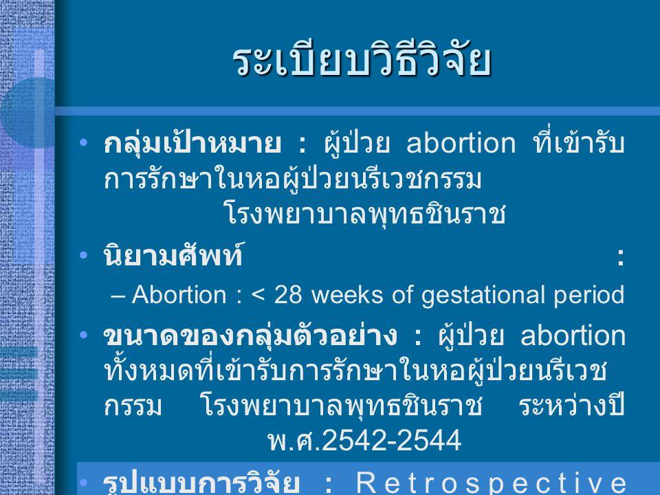 ระเบียบวิธีวิจัย กลุ่มเป้าหมาย : ผู้ป่วย abortion ที่เข้ารับ การรักษาในหอผู้ป่วยนรีเวชกรรม โรงพยาบาลพุทธชินราช นิยามศัพท์ : –Abortion : < 28 weeks of