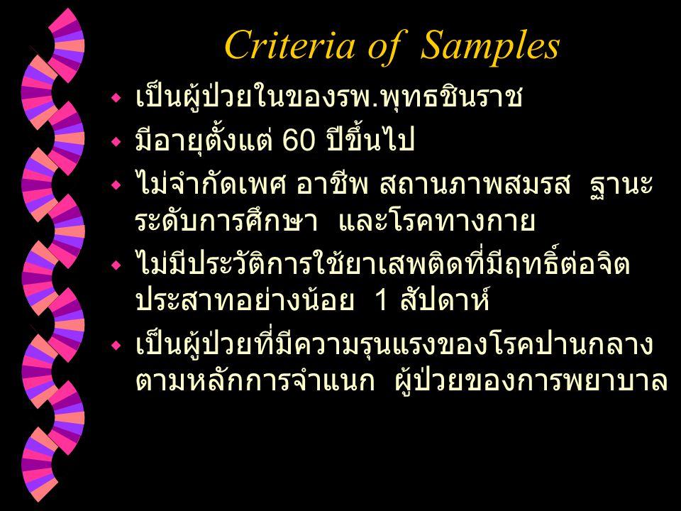 Criteria of Samples  เป็นผู้ป่วยในของรพ. พุทธชินราช  มีอายุตั้งแต่ 60 ปีขึ้นไป  ไม่จำกัดเพศ อาชีพ สถานภาพสมรส ฐานะ ระดับการศึกษา และโรคทางกาย  ไม่
