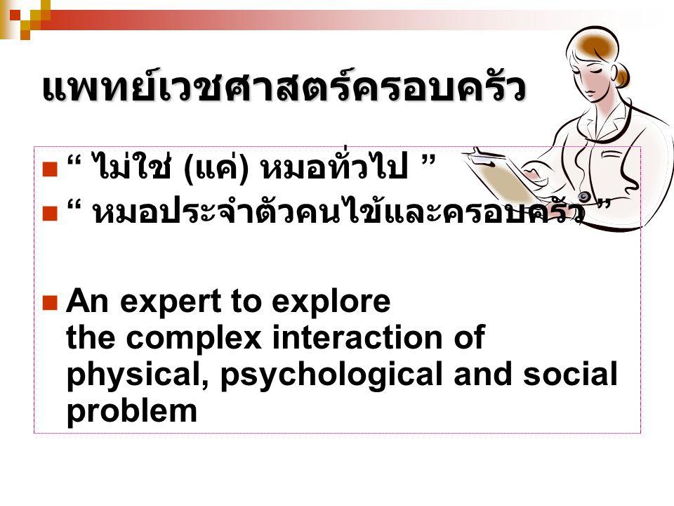"""แพทย์เวชศาสตร์ครอบครัว """" ไม่ใช่ ( แค่ ) หมอทั่วไป """" """" หมอประจำตัวคนไข้และครอบครัว """" An expert to explore the complex interaction of physical, psycholo"""
