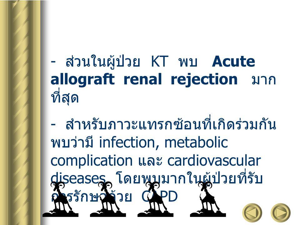 - ส่วนในผู้ป่วย KT พบ Acute allograft renal rejection มาก ที่สุด - สำหรับภาวะแทรกซ้อนที่เกิดร่วมกัน พบว่ามี infection, metabolic complication และ card