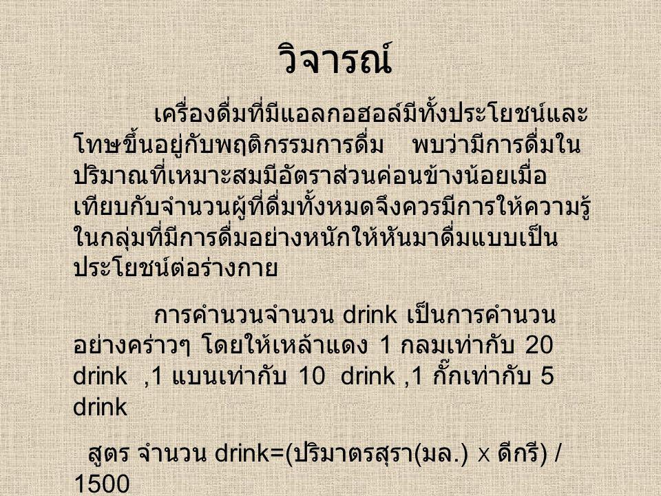 วิจารณ์ เครื่องดื่มที่มีแอลกอฮอล์มีทั้งประโยชน์และ โทษขึ้นอยู่กับพฤติกรรมการดื่ม พบว่ามีการดื่มใน ปริมาณที่เหมาะสมมีอัตราส่วนค่อนข้างน้อยเมื่อ เทียบกั