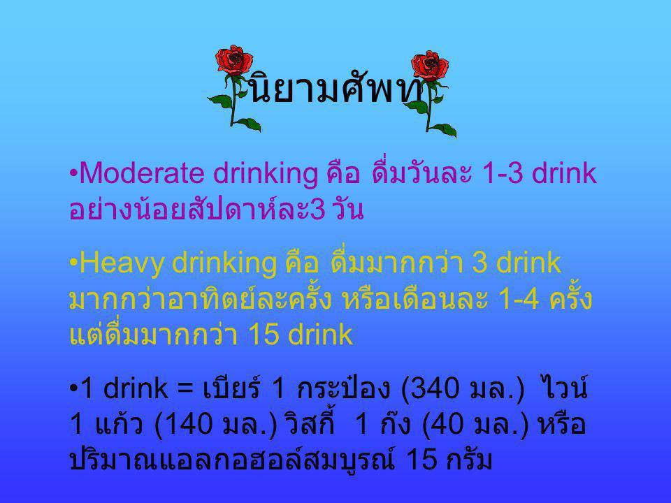นิยามศัพท์ Moderate drinking คือ ดื่มวันละ 1-3 drink อย่างน้อยสัปดาห์ละ 3 วัน Heavy drinking คือ ดื่มมากกว่า 3 drink มากกว่าอาทิตย์ละครั้ง หรือเดือนละ
