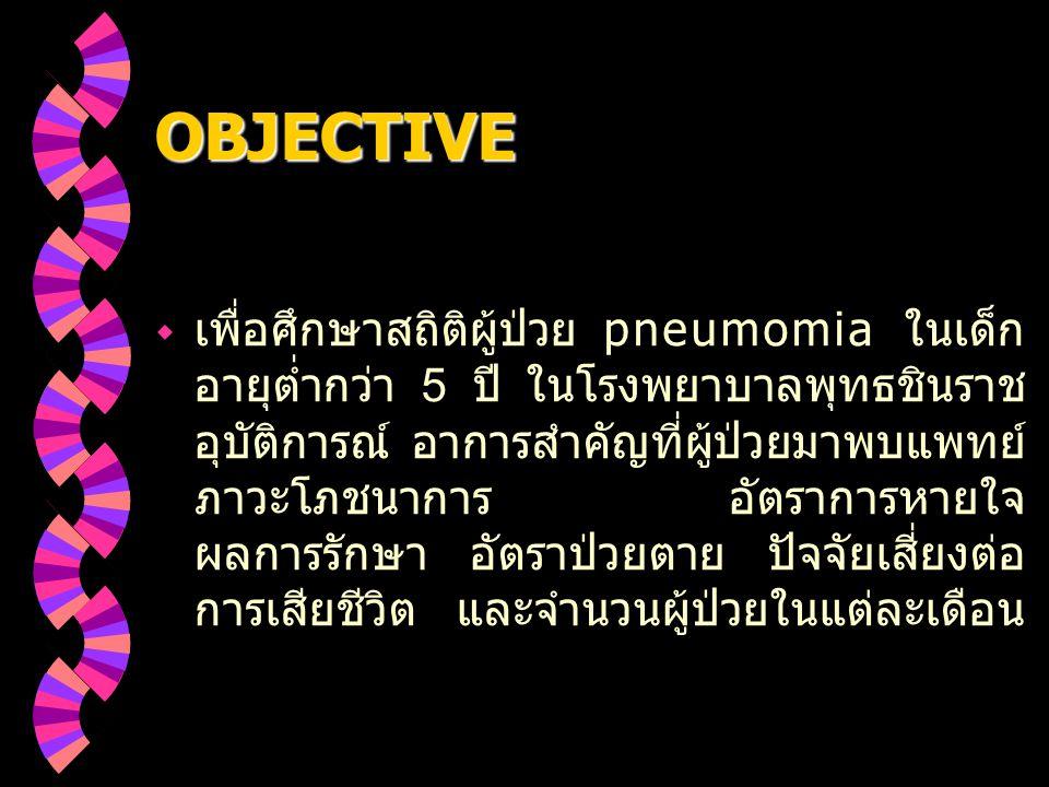 INTRODUCTION  WHO -> ในแต่ละปีเด็กอายุต่ำกว่า 5 ปี เสียชีวิตจาก Pneumonia ประมาณ 4 ล้าน คน  ในประเทศไทยเด็กอายุต่ำกว่า 5 ปีเสียชีวิต จาก pneumonia 5