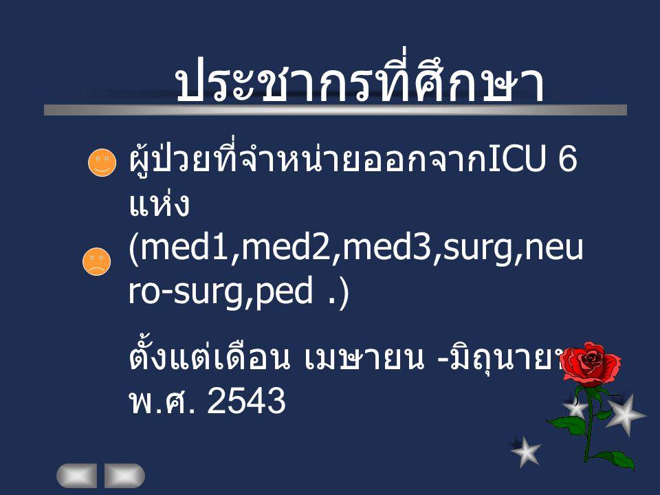 ประชากรที่ศึกษา ผู้ป่วยที่จำหน่ายออกจาก ICU 6 แห่ง (med1,med2,med3,surg,neu ro-surg,ped.) ตั้งแต่เดือน เมษายน - มิถุนายน พ.