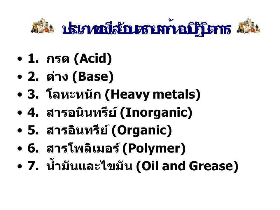 1.กรด (Acid) 2. ด่าง (Base) 3. โลหะหนัก (Heavy metals) 4.