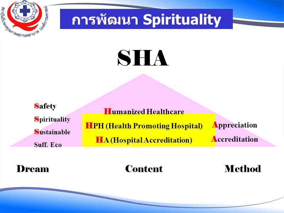 SHA : สามารถแยกอธิบายตามตัวอักษร ได้ดังนี้ Spirituality : จิตวิญญาน Sustainable : ความยั่งยืน Sufficiency economy : การประยุกต์ใช้แนวคิดเศรษฐกิจพอเพียง Safety : ความปลอดภัย Humanized Health care : การให้การดูแลด้วยความเอื้ออาทร คำนึงถึงมิติ ทางด้านจิตใจ H PH : การส่งเสริมสุขภาพ H A : มาตรฐานคุณภาพโรงพยาบาล Accreditation : กระบวนการรับรองคุณภาพ Appreciated : ชื่นชมด้วยใจ ประทับใจ SHA : สามารถแยกอธิบายตามตัวอักษร ได้ดังนี้ Spirituality : จิตวิญญาน Sustainable : ความยั่งยืน Sufficiency economy : การประยุกต์ใช้แนวคิดเศรษฐกิจพอเพียง Safety : ความปลอดภัย Humanized Health care : การให้การดูแลด้วยความเอื้ออาทร คำนึงถึงมิติ ทางด้านจิตใจ H PH : การส่งเสริมสุขภาพ H A : มาตรฐานคุณภาพโรงพยาบาล Accreditation : กระบวนการรับรองคุณภาพ Appreciated : ชื่นชมด้วยใจ ประทับใจ แนวคิดของ SHA