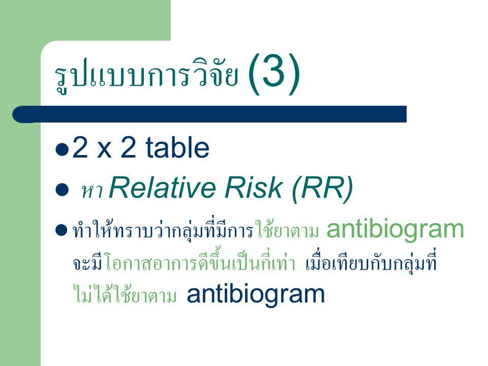 รูปแบบการวิจัย (3) 2 x 2 table หา Relative Risk (RR) ทำให้ทราบว่ากลุ่มที่มีการใช้ยาตาม antibiogram จะมีโอกาสอาการดีขึ้นเป็นกี่เท่า เมื่อเทียบกับกลุ่มที่ ไม่ได้ใช้ยาตาม antibiogram
