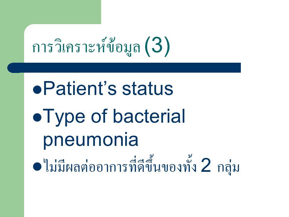 การวิเคราะห์ข้อมูล (3) Patient's status Type of bacterial pneumonia ไม่มีผลต่ออาการที่ดีขึ้นของทั้ง 2 กลุ่ม