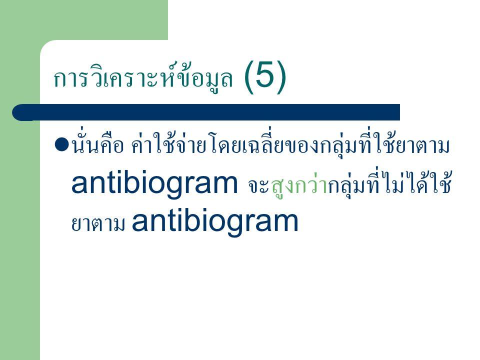 การวิเคราะห์ข้อมูล (5) นั่นคือ ค่าใช้จ่ายโดยเฉลี่ยของกลุ่มที่ใช้ยาตาม antibiogram จะสูงกว่ากลุ่มที่ไม่ได้ใช้ ยาตาม antibiogram