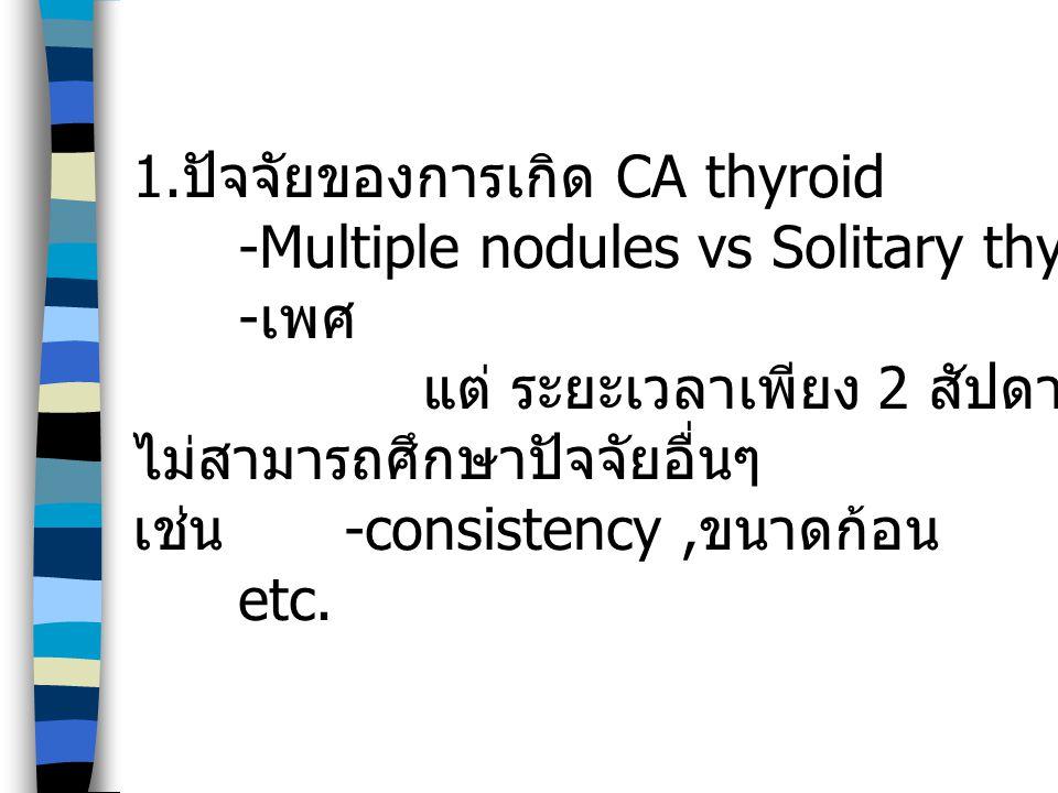 1. ปัจจัยของการเกิด CA thyroid -Multiple nodules vs Solitary thyroid nodule - เพศ แต่ ระยะเวลาเพียง 2 สัปดาห์ทำให้ ไม่สามารถศึกษาปัจจัยอื่นๆ เช่น -con