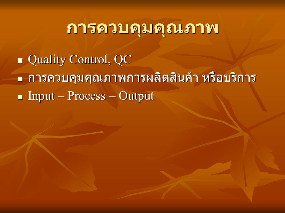 การควบคุมคุณภาพ Quality Control, QC Quality Control, QC การควบคุมคุณภาพการผลิตสินค้า หรือบริการ การควบคุมคุณภาพการผลิตสินค้า หรือบริการ Input – Process – Output Input – Process – Output