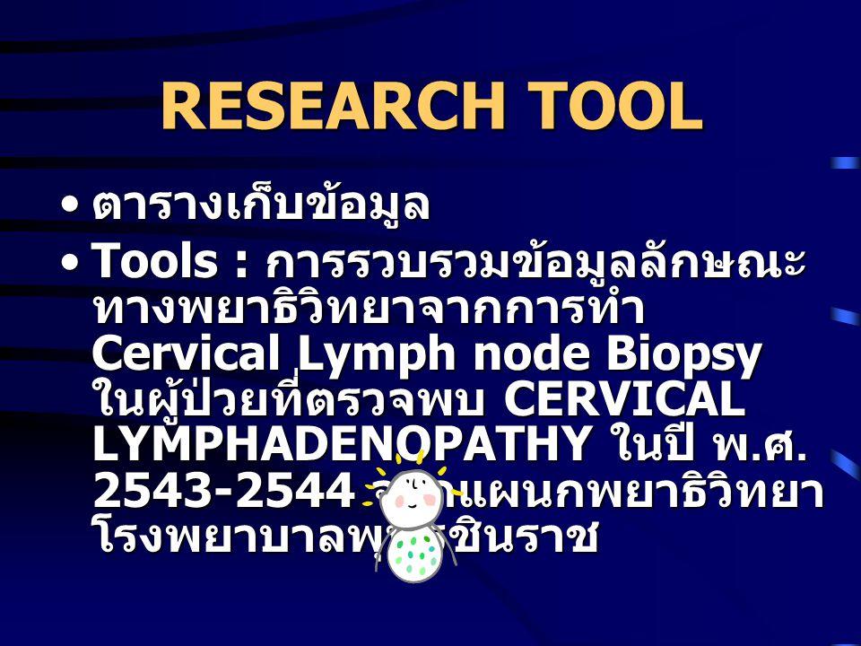 STUDY DESIGN B. SAMPLING SIZE ผู้ป่วยทุกรายที่มี CERVICAL LYMPHADENOPATHY และ ได้ทำ CERVICAL LYMPH NODE BIOPSY ปี 2543-2544