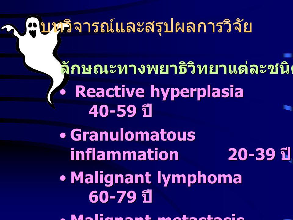 บทวิจารณ์และสรุปผลการวิจัย ลักษณะทางพยาธิวิทยาในแต่ละช่วงอายุ 0-19 ปี พบ Reactive hyperplasia มาก ที่สุด 20-39 ปี พบ Granulomatous inflammation with T