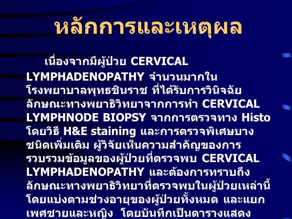 หลักการและเหตุผล เนื่องจากมีผู้ป่วย CERVICAL LYMPHADENOPATHY จำนวนมากใน โรงพยาบาลพุทธชินราช ที่ได้รับการวินิจฉัย ลักษณะทางพยาธิวิทยาจากการทำ CERVICAL LYMPHNODE BIOPSY จากการตรวจทาง Histo โดยวิธี H&E staining และการตรวจพิเศษบาง ชนิดเพิ่มเติม ผู้วิจัยเห็นความสำคัญของการ รวบรวมข้อมูลของผู้ป่วยที่ตรวจพบ CERVICAL LYMPHADENOPATHY และต้องการทราบถึง ลักษณะทางพยาธิวิทยาที่ตรวจพบในผู้ป่วยเหล่านี้ โดยแบ่งตามช่วงอายุของผู้ป่วยทั้งหมด และแยก เพศชายและหญิง โดยบันทึกเป็นตารางแสดง จำนวน, อัตรา, กราฟแสดงความสัมพันธ์ดังกล่าวใน ผู้ป่วยที่ทำ CERVICAL LYMPNODE BIOPSY ใน ปี 2543-2544 ผลการศึกษาที่ได้จะเป็นประโยชน์ ในการช่วยแพทย์วินิจฉัยเบื้องต้น และวางแผนการ รักษาที่เหมาะสมต่อไป