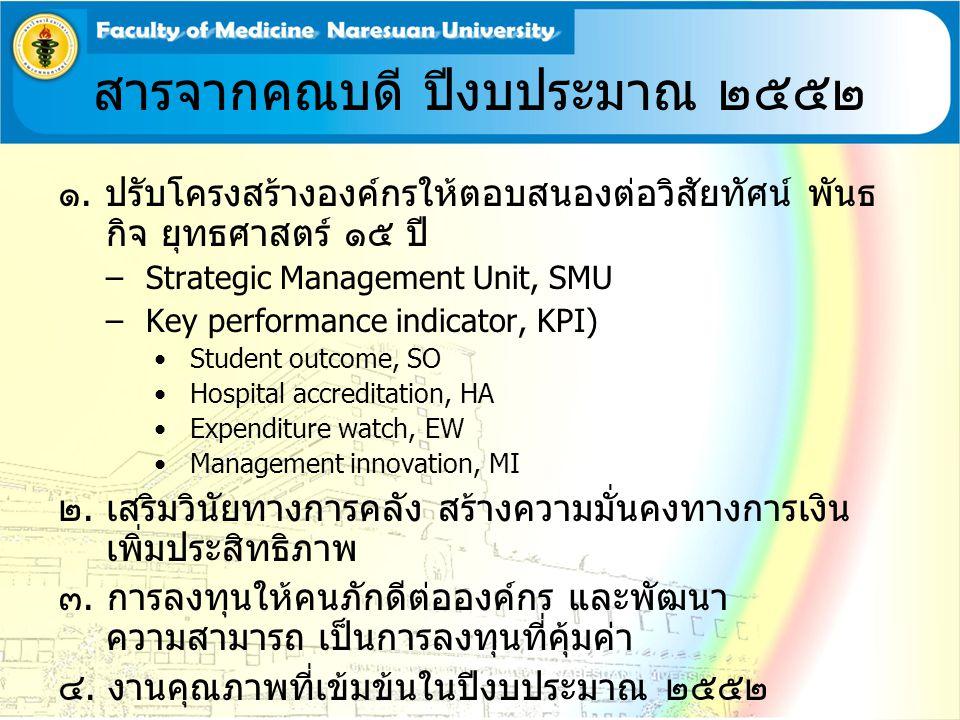 สารจากคณบดี ปีงบประมาณ ๒๕๕๒ ๑. ปรับโครงสร้างองค์กรให้ตอบสนองต่อวิสัยทัศน์ พันธ กิจ ยุทธศาสตร์ ๑๕ ปี –Strategic Management Unit, SMU –Key performance i