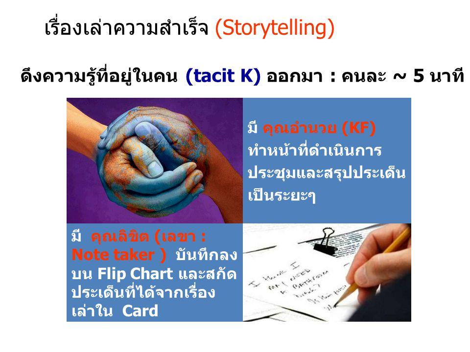 8 คำแนะนำ  พูดแบบเปิดใจ  ฟังแบบตั้งใจ ฟังแบบแขวนลอย  ให้โอกาสผู้อาวุโสน้อยพูดก่อน  ประธานต้องสร้างบรรยากาศ เชื้อเชิญ ให้ผู้น้อยกล้าแสดงความเห็นอย่างเป็น อิสระ