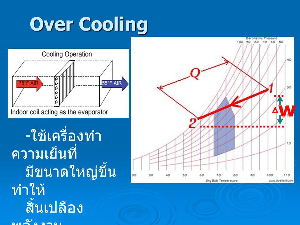 Over Cooling - ใช้เครื่องทำ ความเย็นที่ มีขนาดใหญ่ขึ้น ทำให้ สิ้นเปลือง พลังงาน - อากาศเย็น เกินไป w
