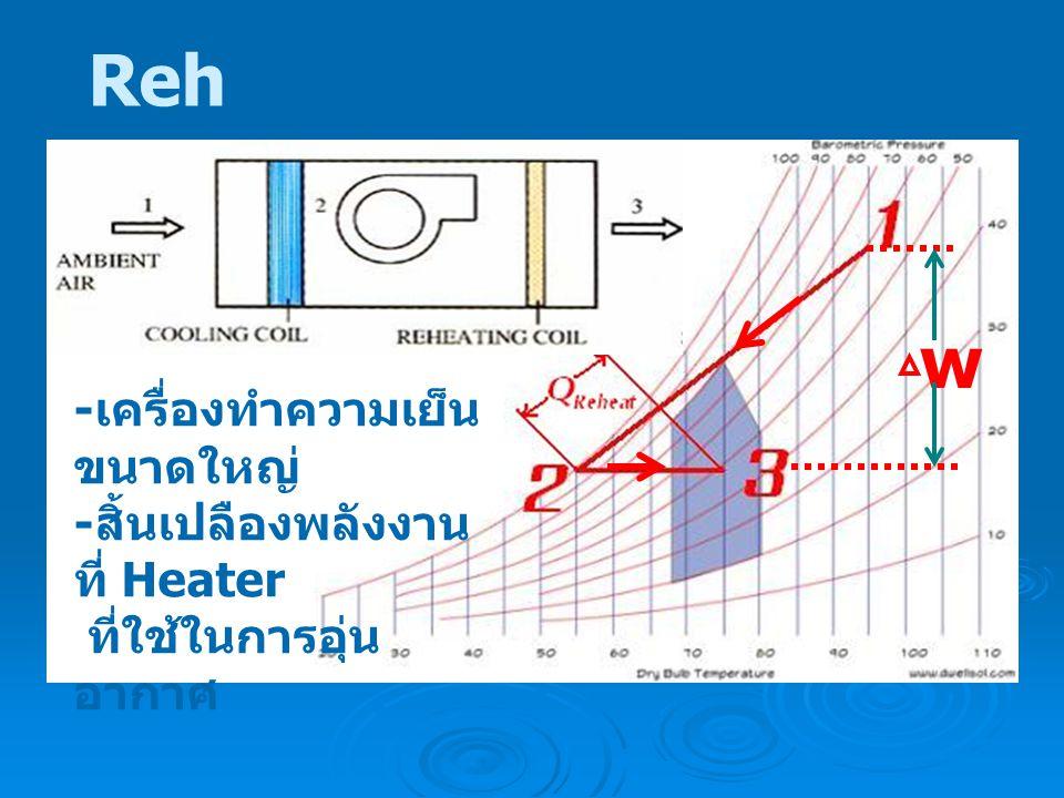 Reh eat - เครื่องทำความเย็น ขนาดใหญ่ - สิ้นเปลืองพลังงาน ที่ Heater ที่ใช้ในการอุ่น อากาศ w