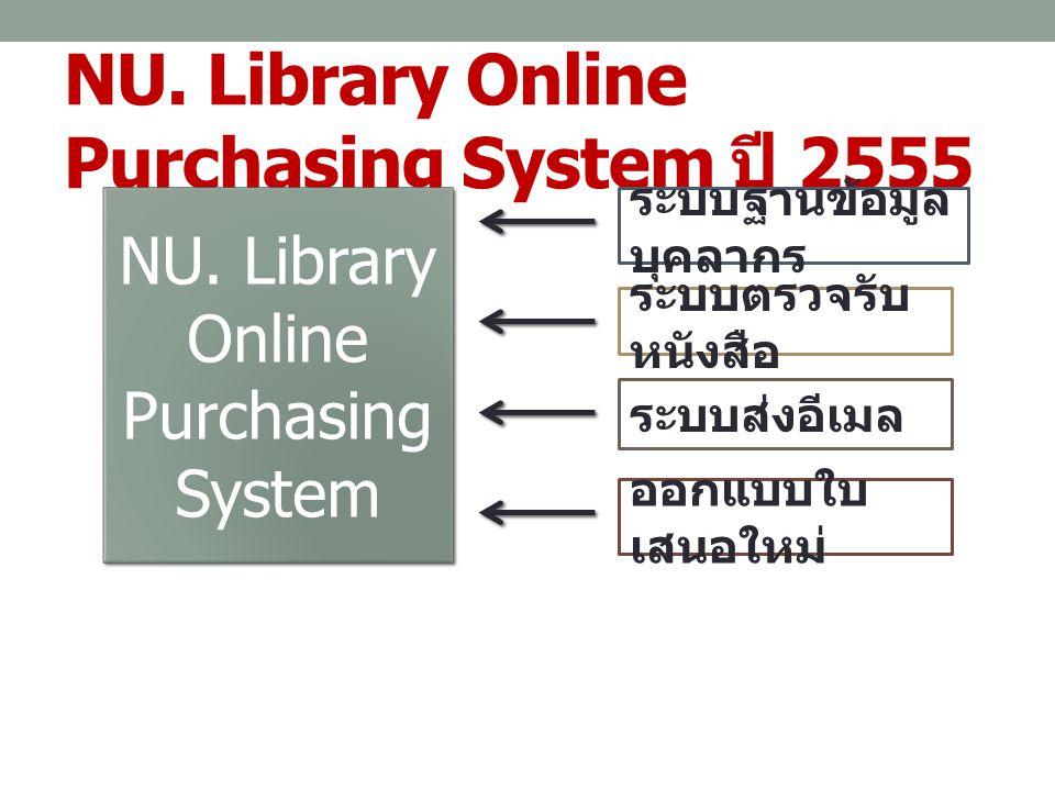 NU. Library Online Purchasing System ปี 2555 NU. Library Online Purchasing System ระบบฐานข้อมูล บุคลากร ระบบตรวจรับ หนังสือ ระบบส่งอีเมล ออกแบบใบ เสนอ