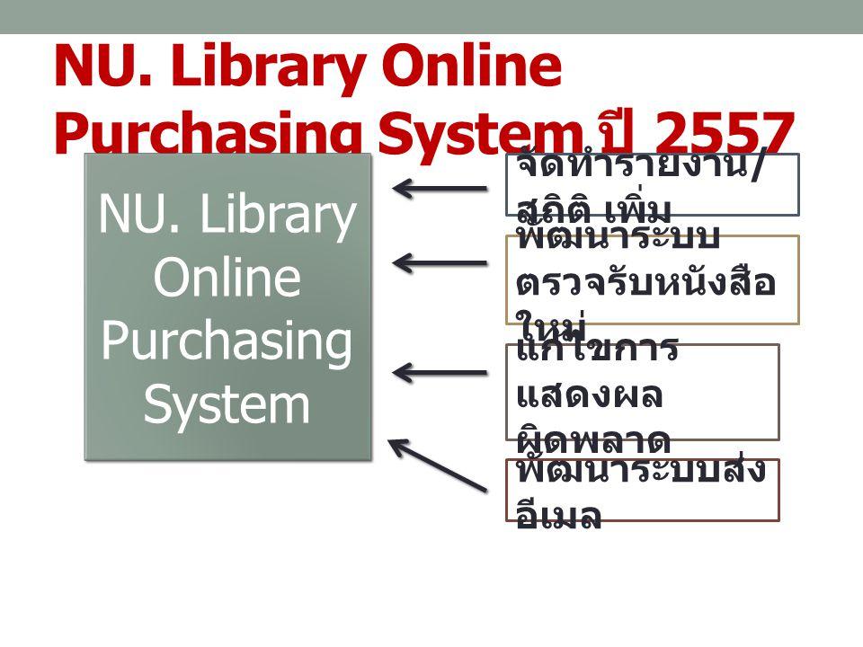NU. Library Online Purchasing System ปี 2557 NU. Library Online Purchasing System จัดทำรายงาน / สถิติ เพิ่ม พัฒนาระบบ ตรวจรับหนังสือ ใหม่ แก้ไขการ แสด