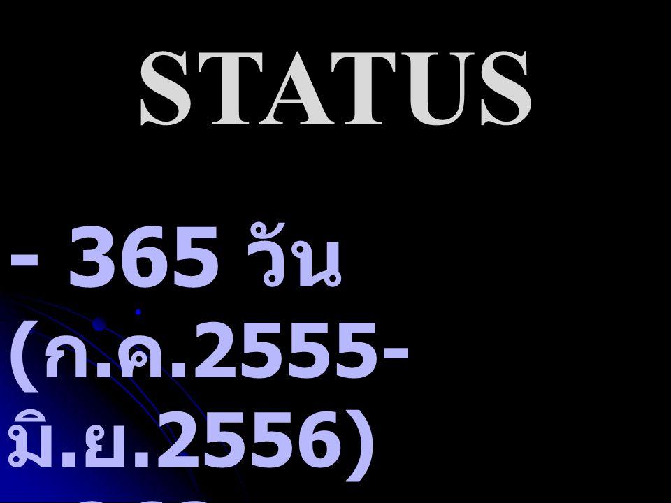 STATUS - 365 วัน ( ก. ค.2555- มิ. ย.2556) - 263 สถานะ