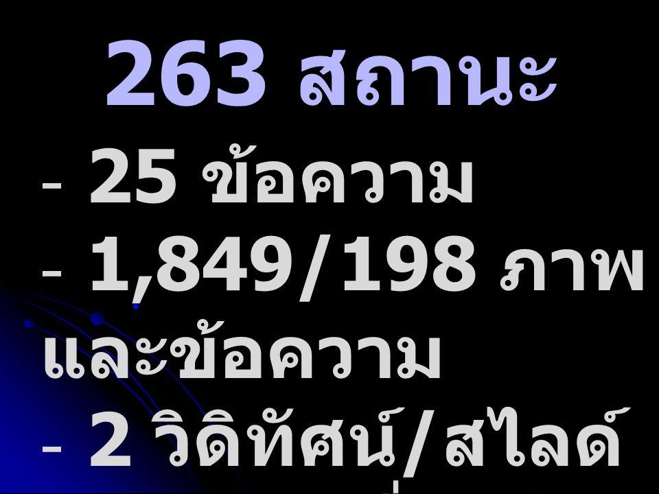 263 สถานะ - 25 ข้อความ - 1,849/198 ภาพ และข้อความ - 2 วิดิทัศน์ / สไลด์ - 41 การเชื่อมโยง