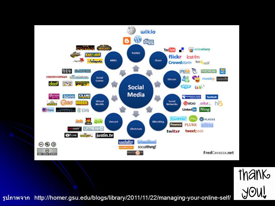 รูปภาพจาก http://homer.gsu.edu/blogs/library/2011/11/22/managing-your-online-self/