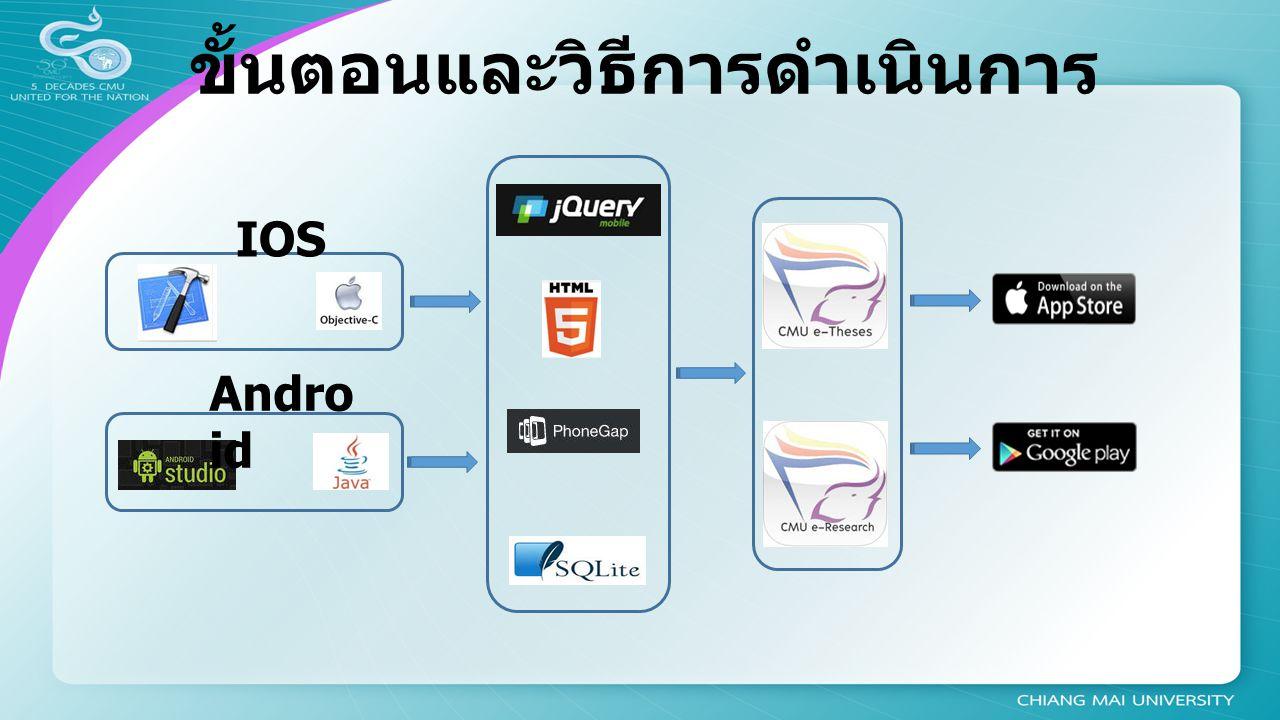 ขั้นตอนและวิธีการดำเนินการ IOS Andro id
