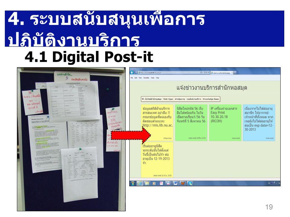 4. ระบบสนับสนุนเพื่อการ ปฏิบัติงานบริการ 4.1 Digital Post-it 19