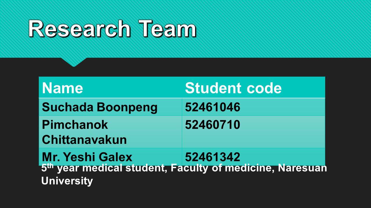 NameStudent code Suchada Boonpeng52461046 Pimchanok Chittanavakun 52460710 Mr. Yeshi Galex52461342 5 th year medical student, Faculty of medicine, Nar