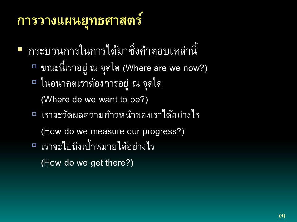  กระบวนการในการได้มาซึ่งคำตอบเหล่านี้  ขณะนี้เราอยู่ ณ จุดใด (Where are we now?)  ในอนาคตเราต้องการอยู่ ณ จุดใด (Where de we want to be?)  เราจะวัดผลความก้าวหน้าของเราได้อย่างไร (How do we measure our progress?)  เราจะไปถึงเป้าหมายได้อย่างไร (How do we get there?) (4) การวางแผนยุทธศาสตร์