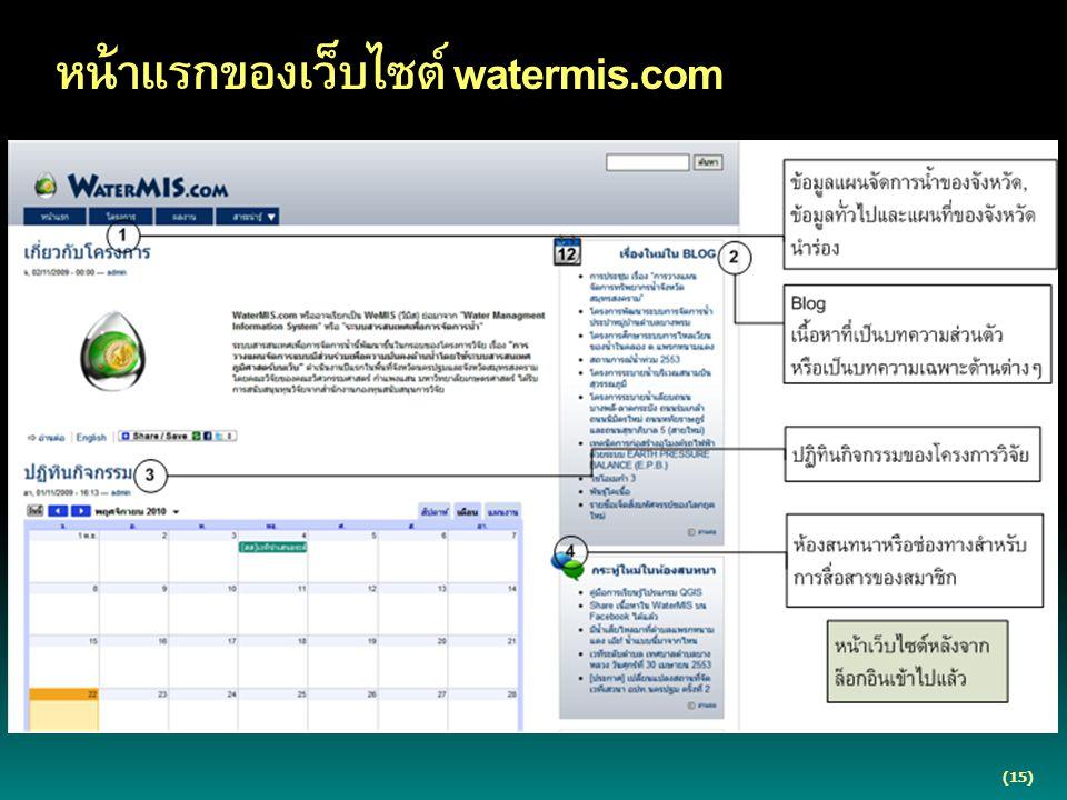 (15) หน้าแรกของเว็บไซต์ watermis.com