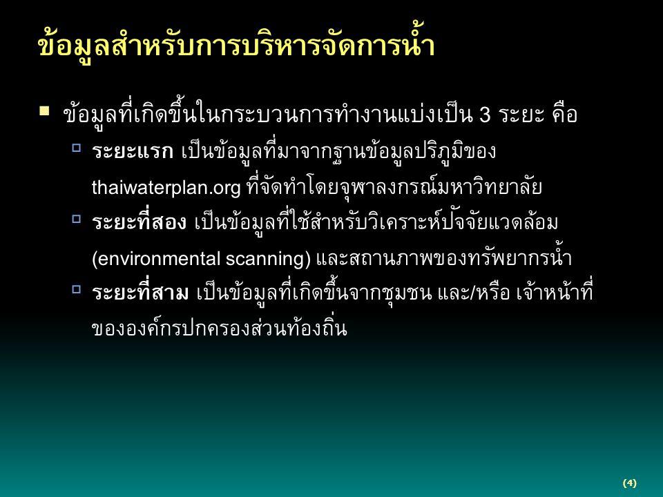  ข้อมูลที่เกิดขึ้นในกระบวนการทำงานแบ่งเป็น 3 ระยะ คือ  ระยะแรก เป็นข้อมูลที่มาจากฐานข้อมูลปริภูมิของ thaiwaterplan.org ที่จัดทำโดยจุฬาลงกรณ์มหาวิทยาลัย  ระยะที่สอง เป็นข้อมูลที่ใช้สำหรับวิเคราะห์ปัจจัยแวดล้อม (environmental scanning) และสถานภาพของทรัพยากรน้ำ  ระยะที่สาม เป็นข้อมูลที่เกิดขึ้นจากชุมชน และ/หรือ เจ้าหน้าที่ ขององค์กรปกครองส่วนท้องถิ่น (4) ข้อมูลสำหรับการบริหารจัดการน้ำ