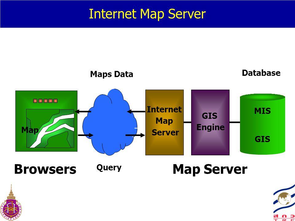 Internet Map Server GIS Query Maps Data Internet Map Server Map ServerBrowsers Map MIS GIS Engine Database
