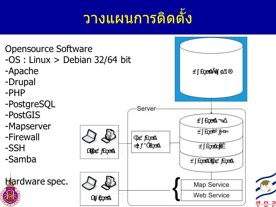 วางแผนการติดตั้ง Opensource Software -OS : Linux > Debian 32/64 bit -Apache -Drupal -PHP -PostgreSQL -PostGIS -Mapserver -Firewall -SSH -Samba Hardwar