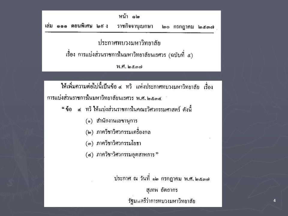 25 คณะผู้บริหาร คณบดี รศ. ดร. พรศักดิ์ พุทธพงษ์ศิริพร