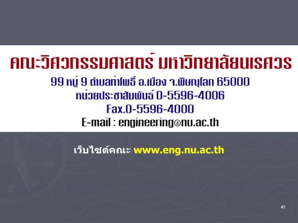 45 เว็บไซต์คณะ www.eng.nu.ac.th