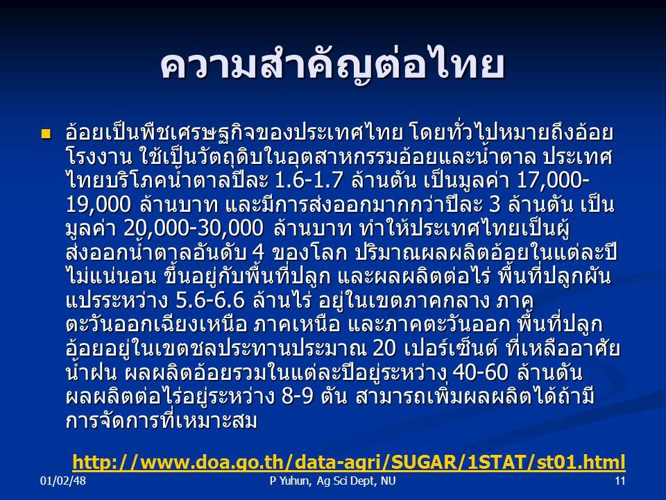 01/02/48 11P Yuhun, Ag Sci Dept, NU ความสำคัญต่อไทย อ้อยเป็นพืชเศรษฐกิจของประเทศไทย โดยทั่วไปหมายถึงอ้อย โรงงาน ใช้เป็นวัตถุดิบในอุตสาหกรรมอ้อยและน้ำต