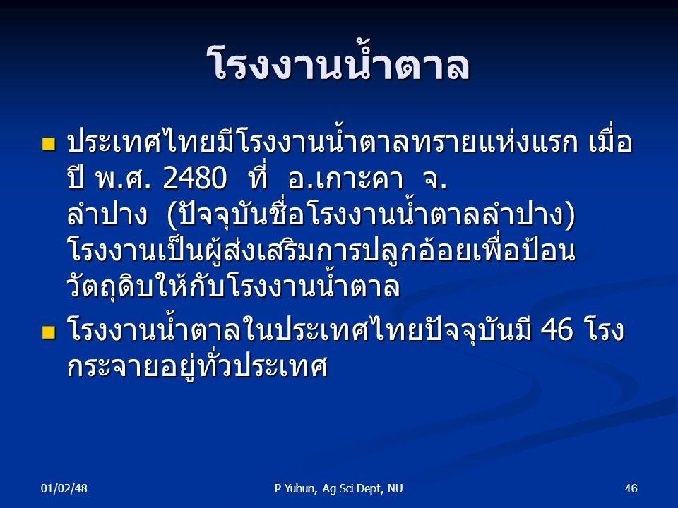 01/02/48 46P Yuhun, Ag Sci Dept, NU โรงงานน้ำตาล ประเทศไทยมีโรงงานน้ำตาลทรายแห่งแรก เมื่อ ปี พ.ศ. 2480 ที่ อ.เกาะคา จ. ลำปาง (ปัจจุบันชื่อโรงงานน้ำตาล