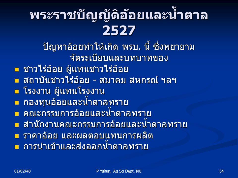 01/02/48 54P Yuhun, Ag Sci Dept, NU พระราชบัญญัติอ้อยและน้ำตาล 2527 ปัญหาอ้อยทำให้เกิด พรบ. นี้ ซึ่งพยายาม จัดระเบียบและบทบาทของ ชาวไร่อ้อย ผู้แทนชาวไ